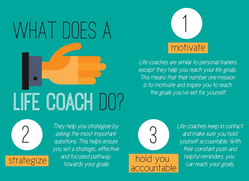 What Does Life Coaching Do